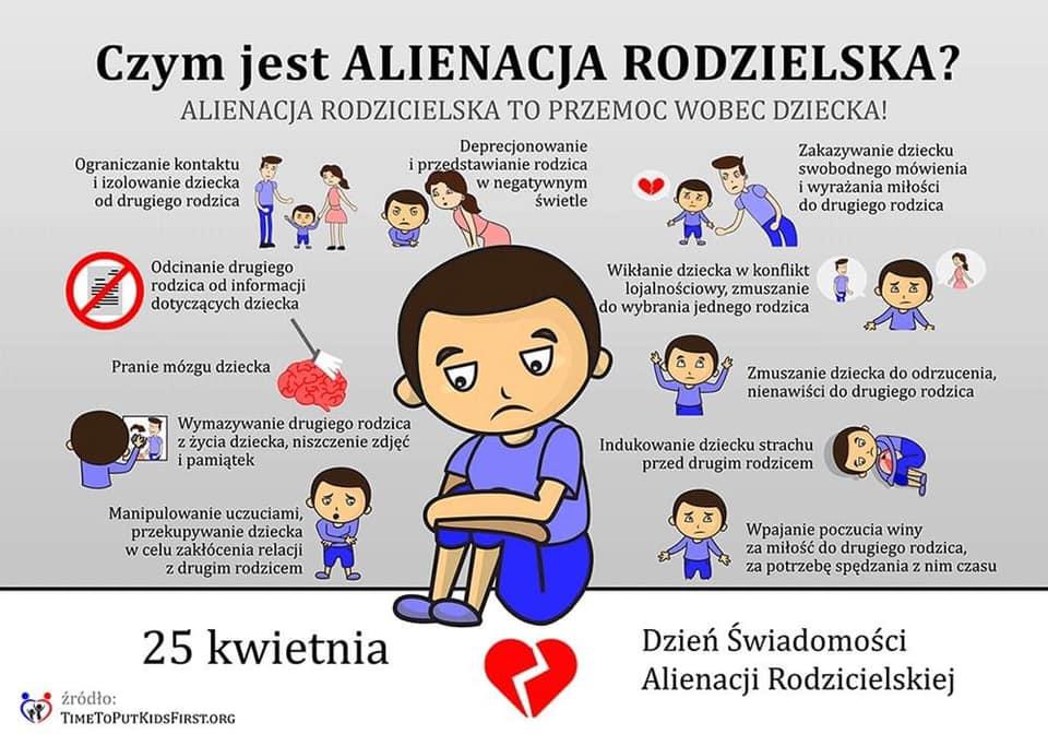 plakat czym jest alienacja rodzicielska